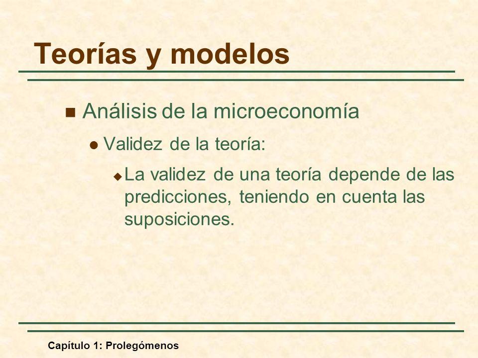 Teorías y modelos Análisis de la microeconomía Validez de la teoría:
