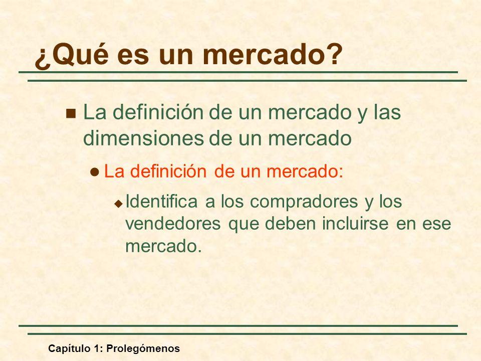 ¿Qué es un mercado La definición de un mercado y las dimensiones de un mercado. La definición de un mercado: