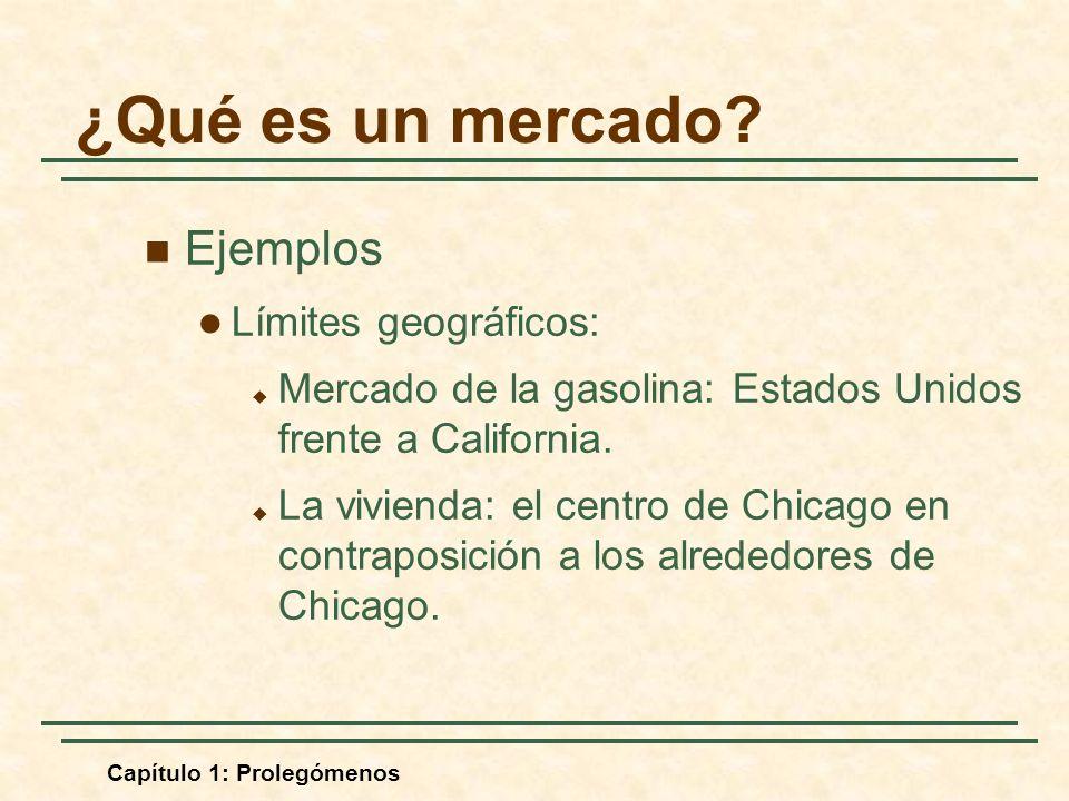 ¿Qué es un mercado Ejemplos Límites geográficos:
