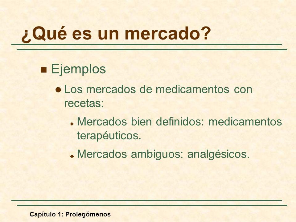 ¿Qué es un mercado Ejemplos Los mercados de medicamentos con recetas: