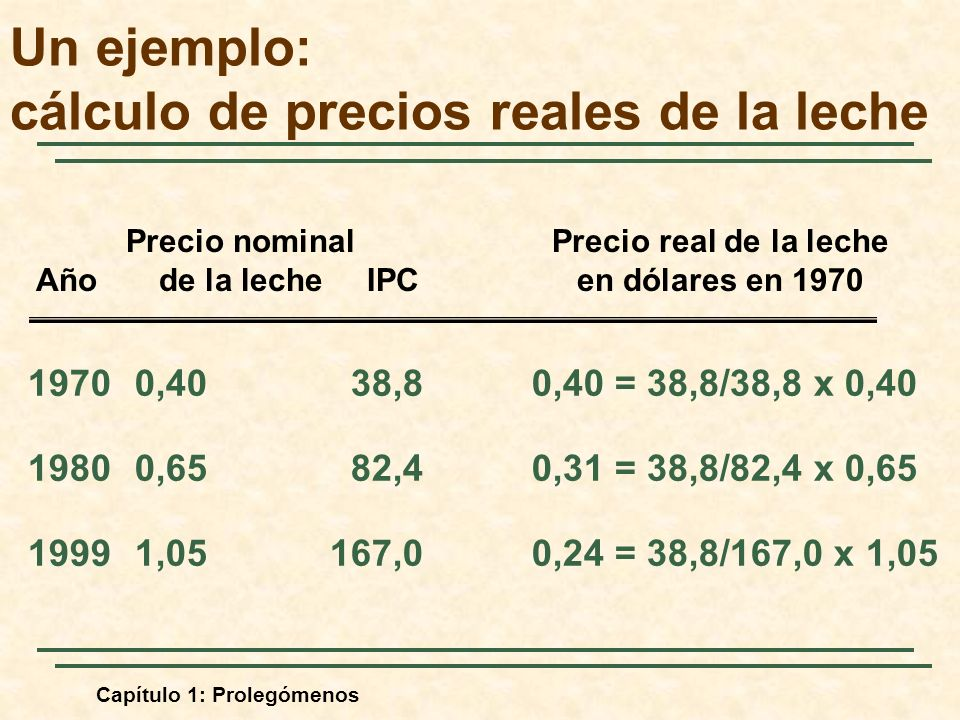 Un ejemplo: cálculo de precios reales de la leche
