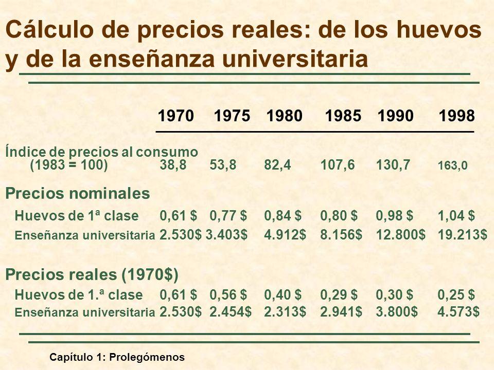 Cálculo de precios reales: de los huevos y de la enseñanza universitaria
