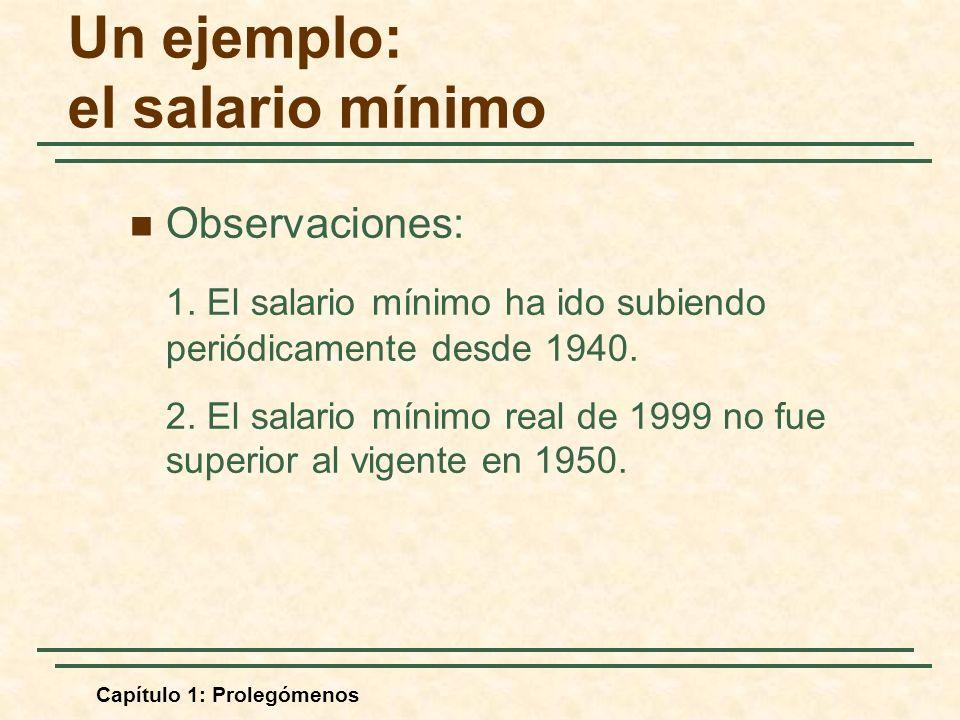 Un ejemplo: el salario mínimo