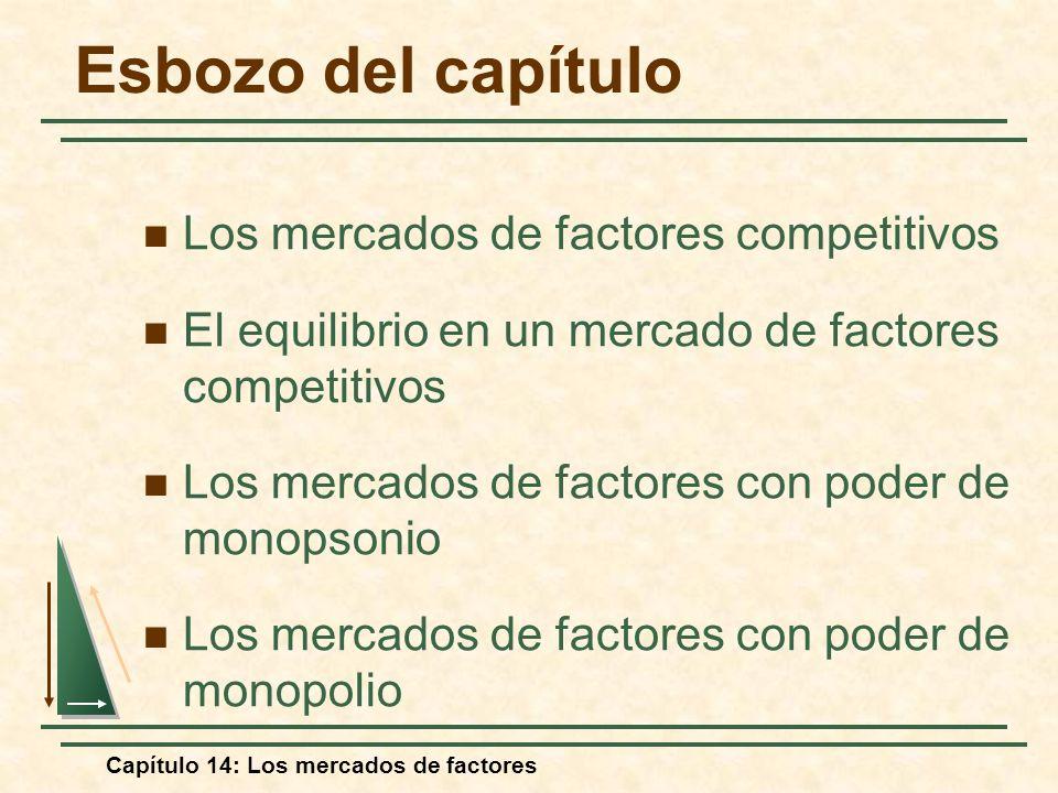 Esbozo del capítulo Los mercados de factores competitivos