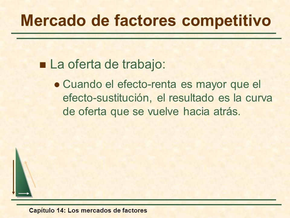 Mercado de factores competitivo