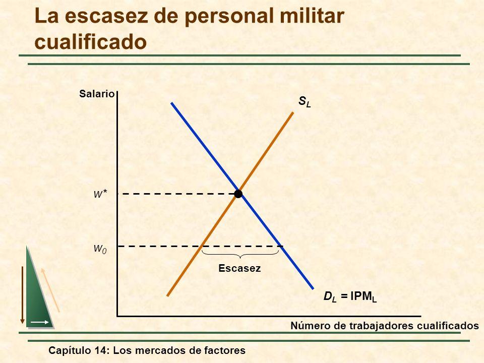 La escasez de personal militar cualificado