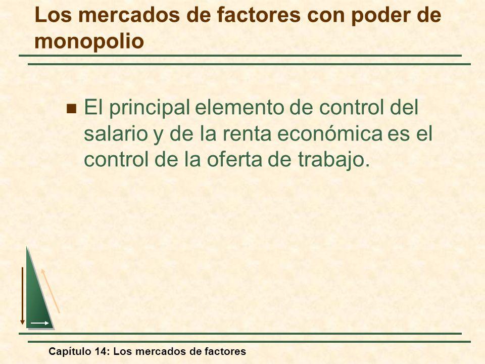 Los mercados de factores con poder de monopolio