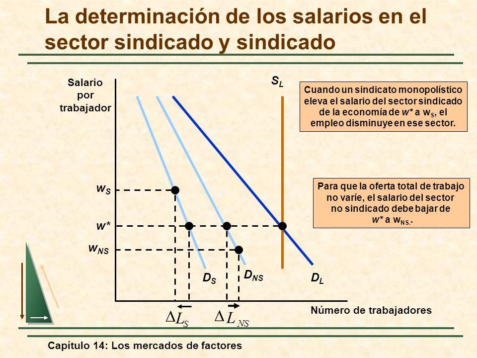 La determinación de los salarios en el sector sindicado y sindicado