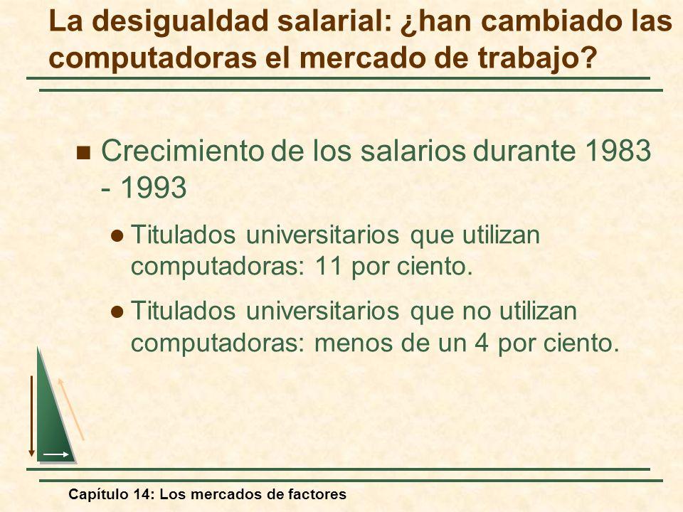 Crecimiento de los salarios durante 1983 - 1993