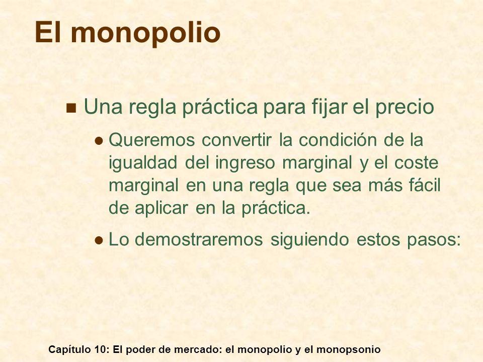 El monopolio Una regla práctica para fijar el precio