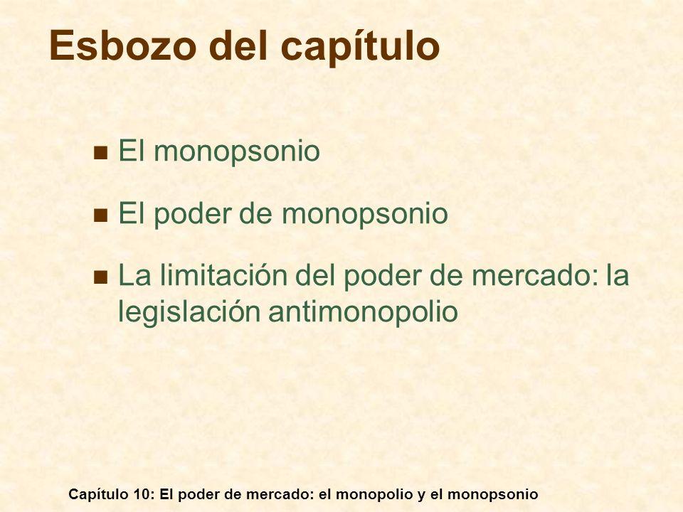 Esbozo del capítulo El monopsonio El poder de monopsonio