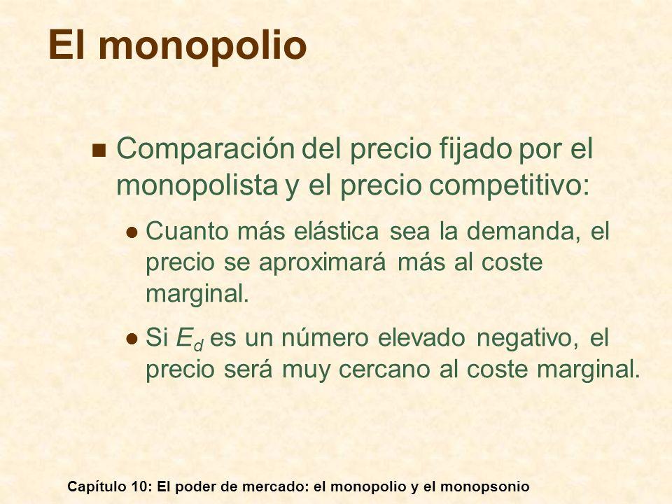 El monopolio Comparación del precio fijado por el monopolista y el precio competitivo:
