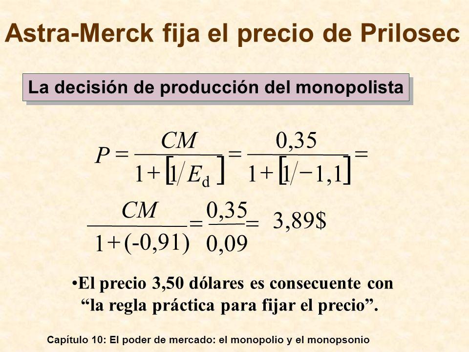 Astra-Merck fija el precio de Prilosec