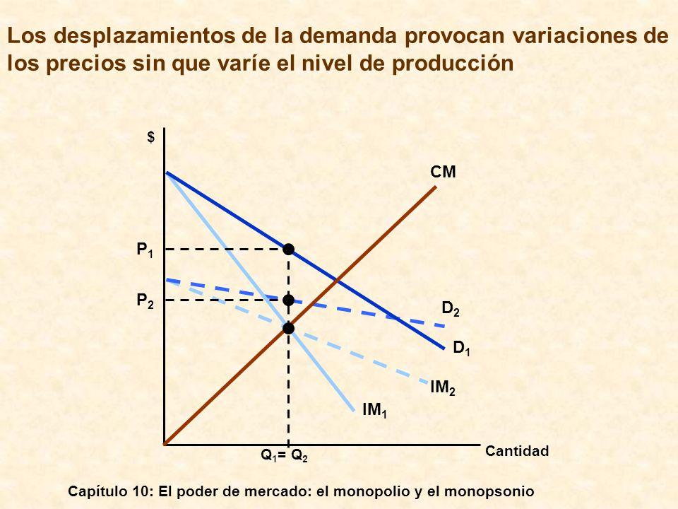 Los desplazamientos de la demanda provocan variaciones de los precios sin que varíe el nivel de producción