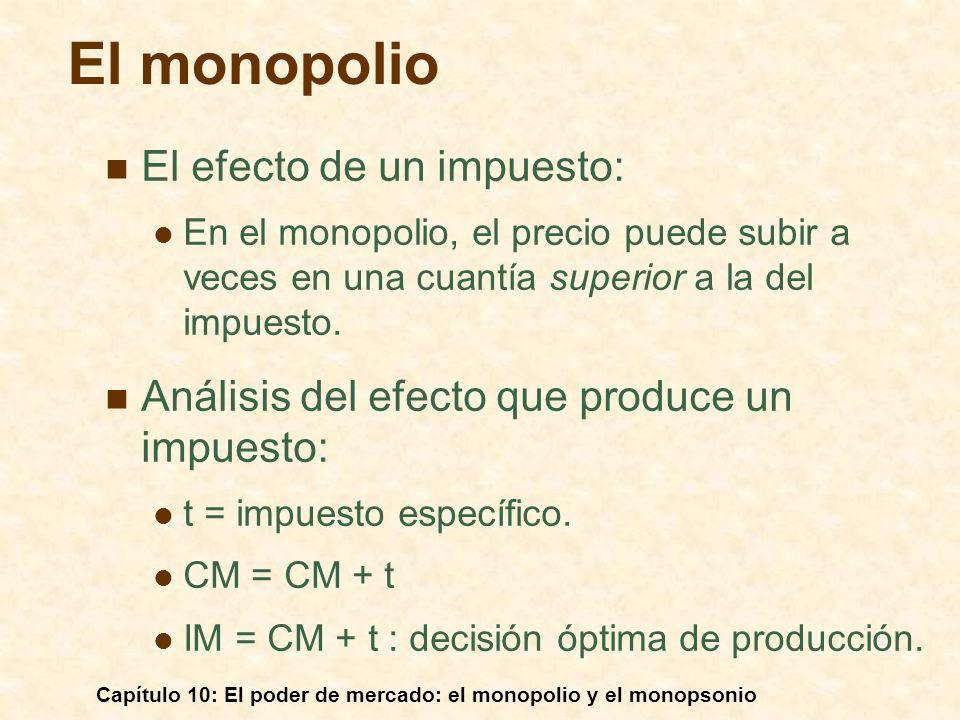 El monopolio El efecto de un impuesto: