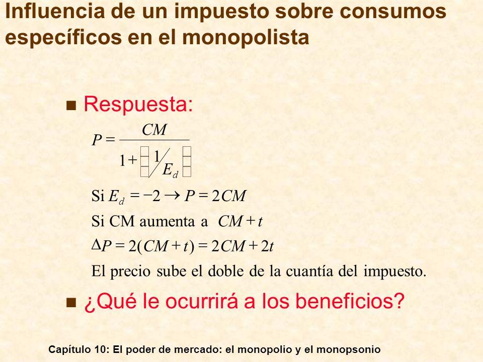 Influencia de un impuesto sobre consumos específicos en el monopolista