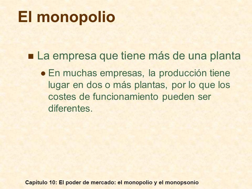 El monopolio La empresa que tiene más de una planta