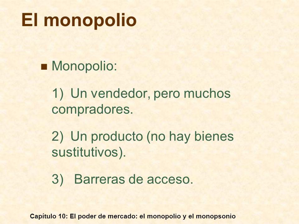 El monopolio Monopolio: 1) Un vendedor, pero muchos compradores.