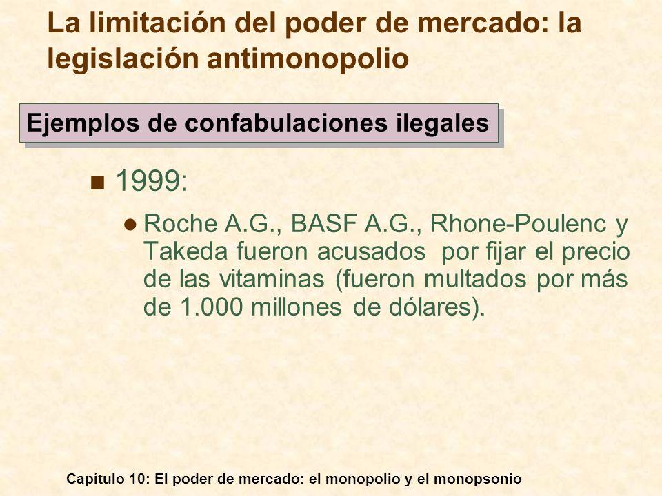 La limitación del poder de mercado: la legislación antimonopolio