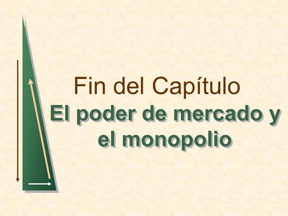 El poder de mercado y el monopolio