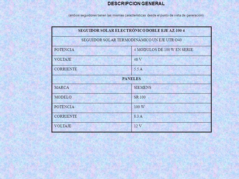 SEGUIDOR SOLAR ELECTRÓNICO DOBLE EJE AZ-100 4