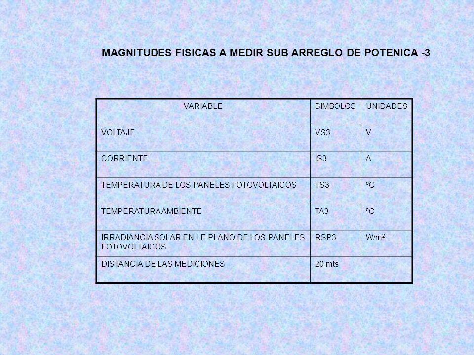 MAGNITUDES FISICAS A MEDIR SUB ARREGLO DE POTENICA -3