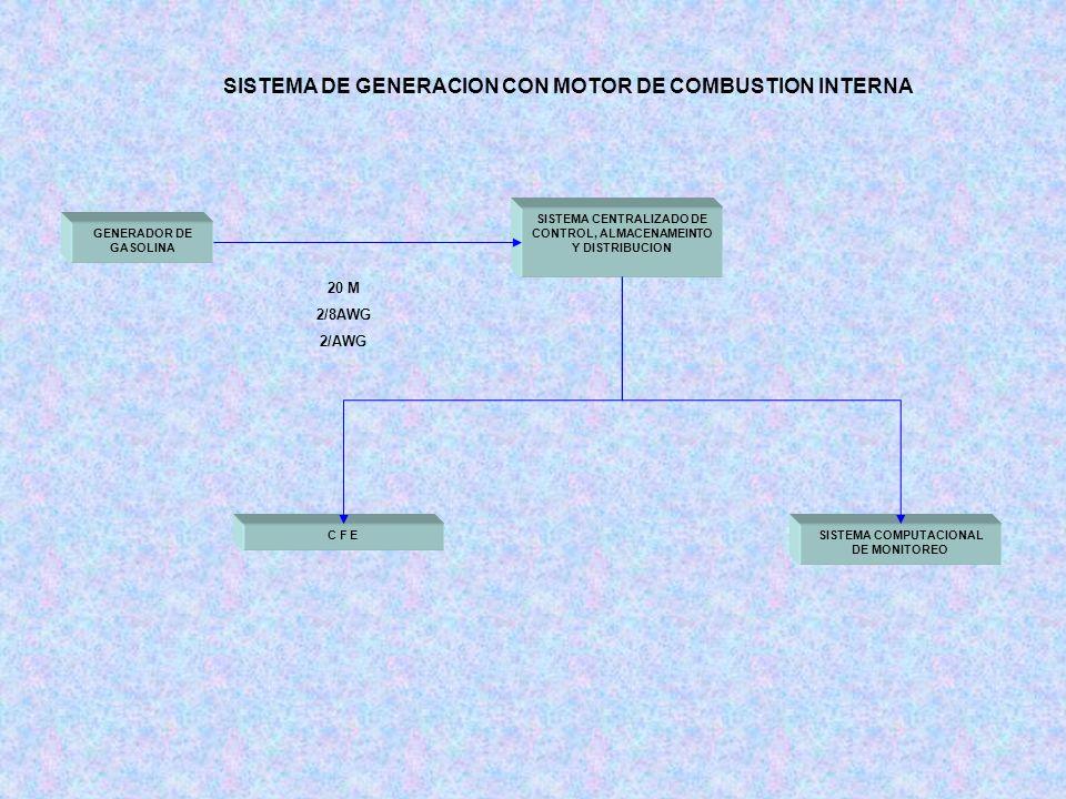 SISTEMA DE GENERACION CON MOTOR DE COMBUSTION INTERNA