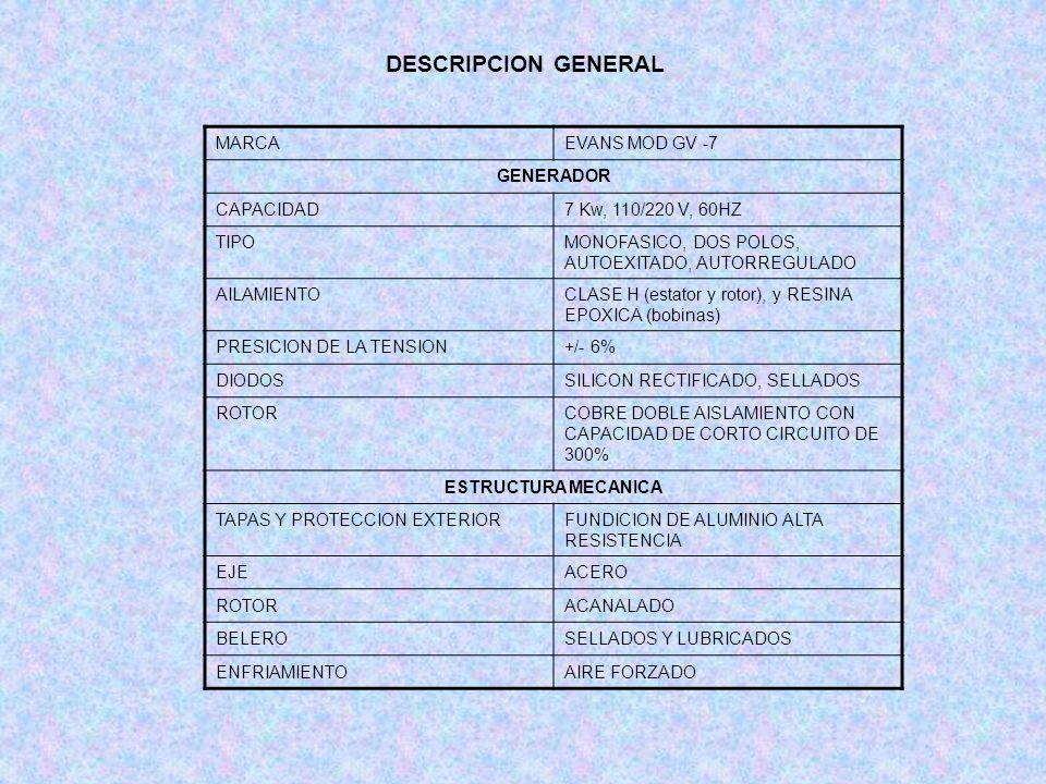 DESCRIPCION GENERAL MARCA EVANS MOD GV -7 GENERADOR CAPACIDAD