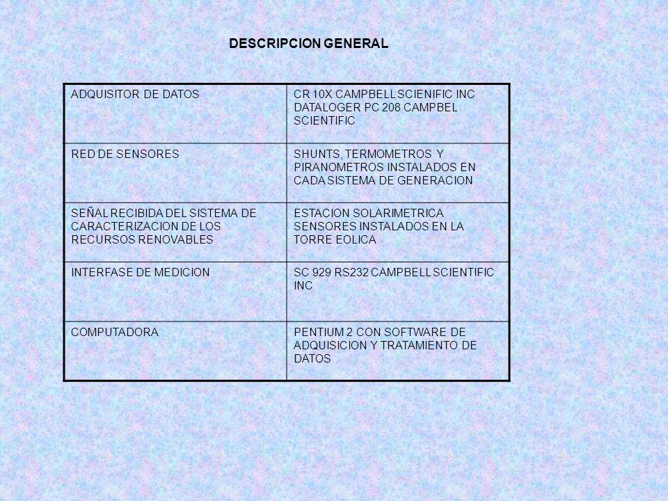 DESCRIPCION GENERAL ADQUISITOR DE DATOS