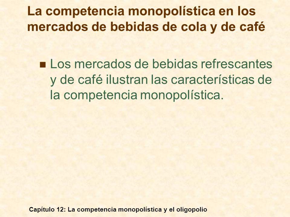 La competencia monopolística en los mercados de bebidas de cola y de café