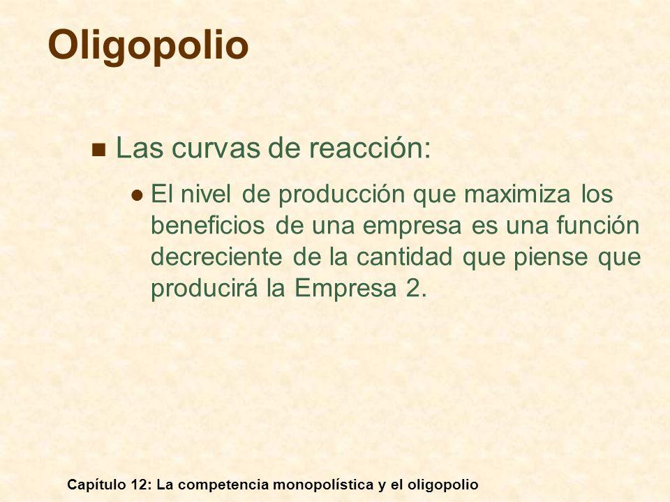 Oligopolio Las curvas de reacción: