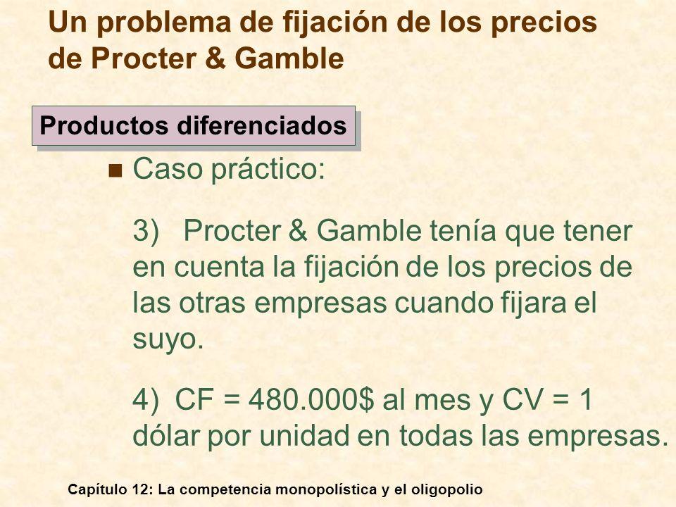 Un problema de fijación de los precios de Procter & Gamble