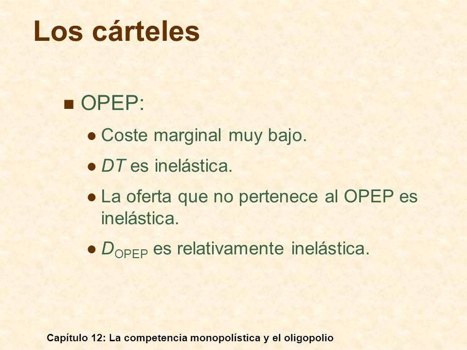 Los cárteles OPEP: Coste marginal muy bajo. DT es inelástica.