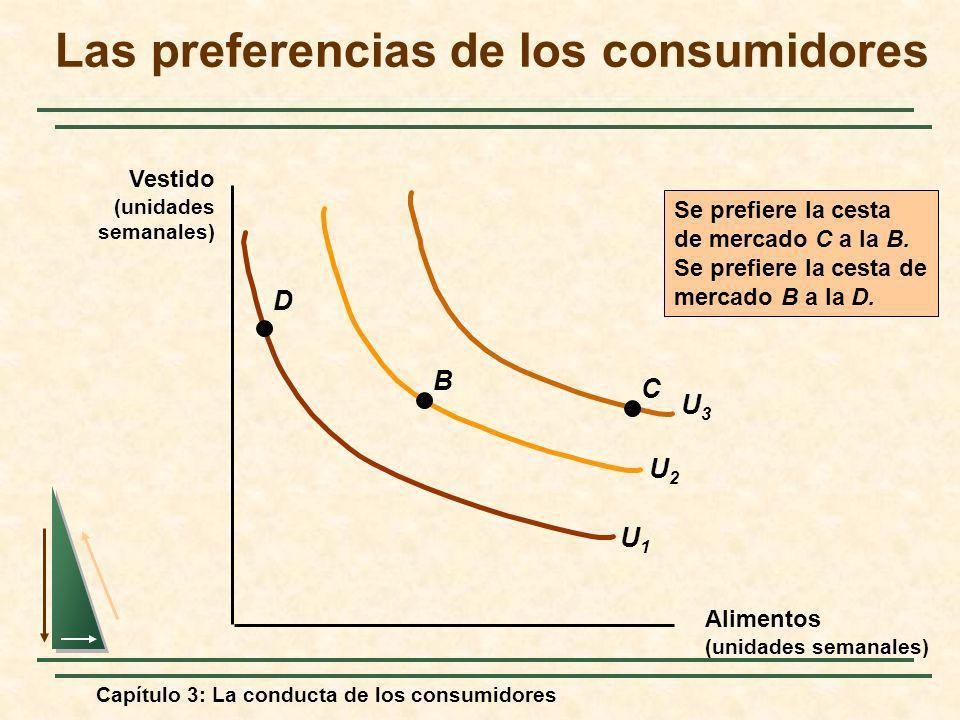 Las preferencias de los consumidores