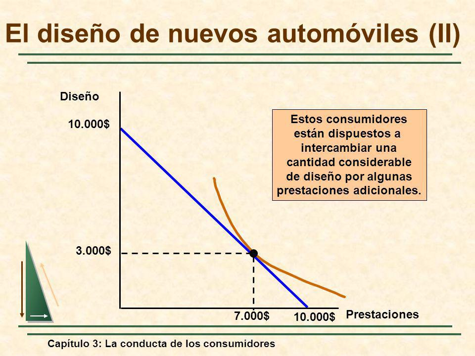 El diseño de nuevos automóviles (II)
