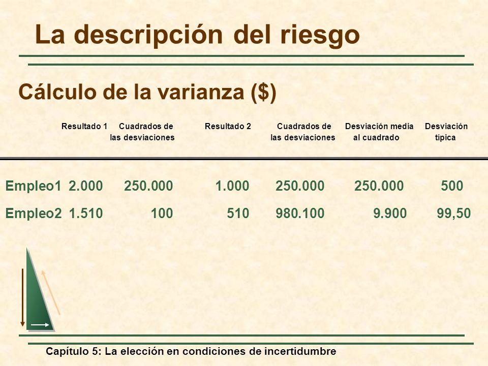 Cálculo de la varianza ($)