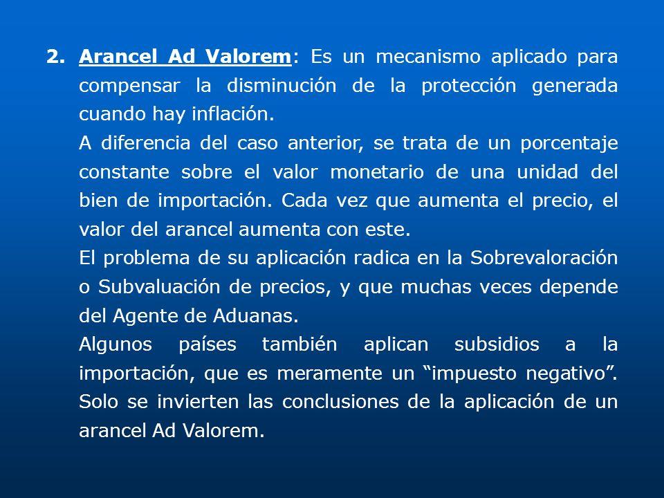 Arancel Ad Valorem: Es un mecanismo aplicado para compensar la disminución de la protección generada cuando hay inflación.