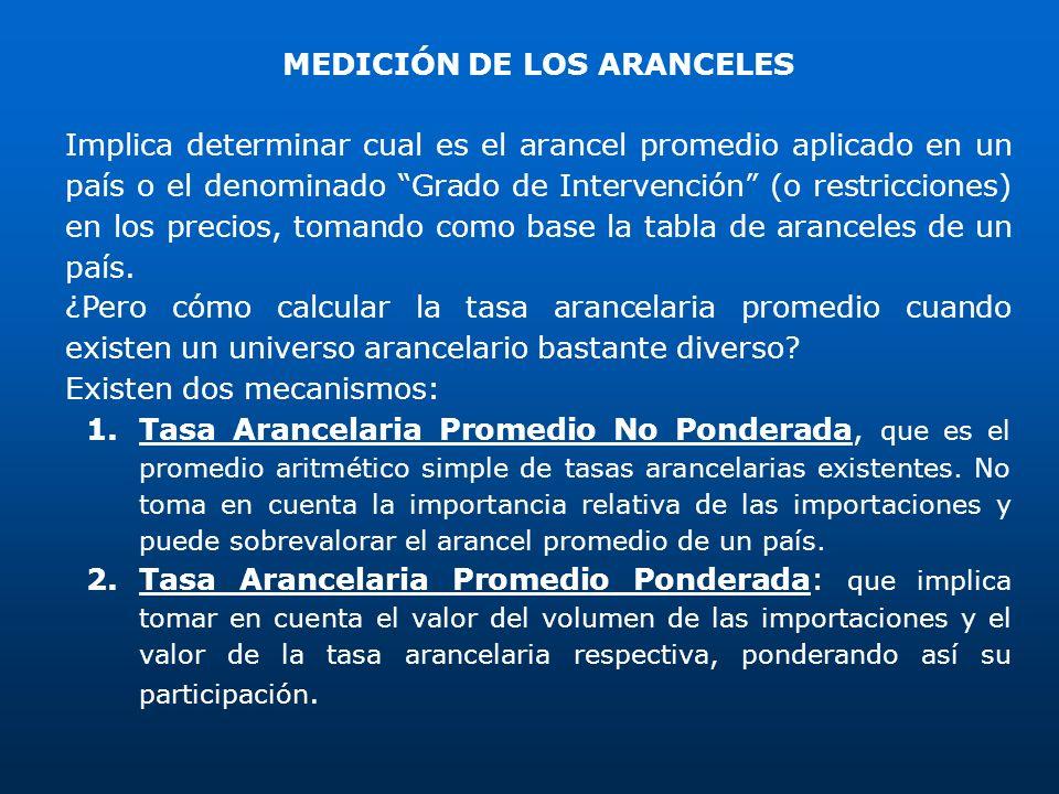 MEDICIÓN DE LOS ARANCELES