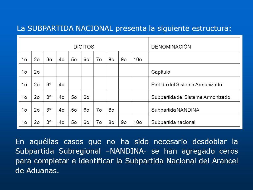 La SUBPARTIDA NACIONAL presenta la siguiente estructura: