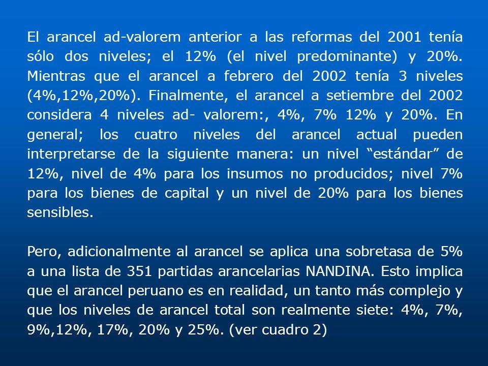 El arancel ad-valorem anterior a las reformas del 2001 tenía sólo dos niveles; el 12% (el nivel predominante) y 20%. Mientras que el arancel a febrero del 2002 tenía 3 niveles (4%,12%,20%). Finalmente, el arancel a setiembre del 2002 considera 4 niveles ad- valorem:, 4%, 7% 12% y 20%. En general; los cuatro niveles del arancel actual pueden interpretarse de la siguiente manera: un nivel estándar de 12%, nivel de 4% para los insumos no producidos; nivel 7% para los bienes de capital y un nivel de 20% para los bienes sensibles.