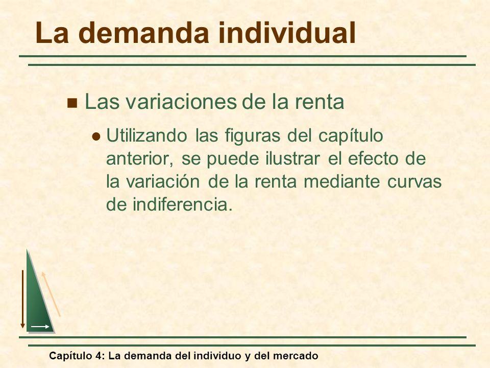 La demanda individual Las variaciones de la renta