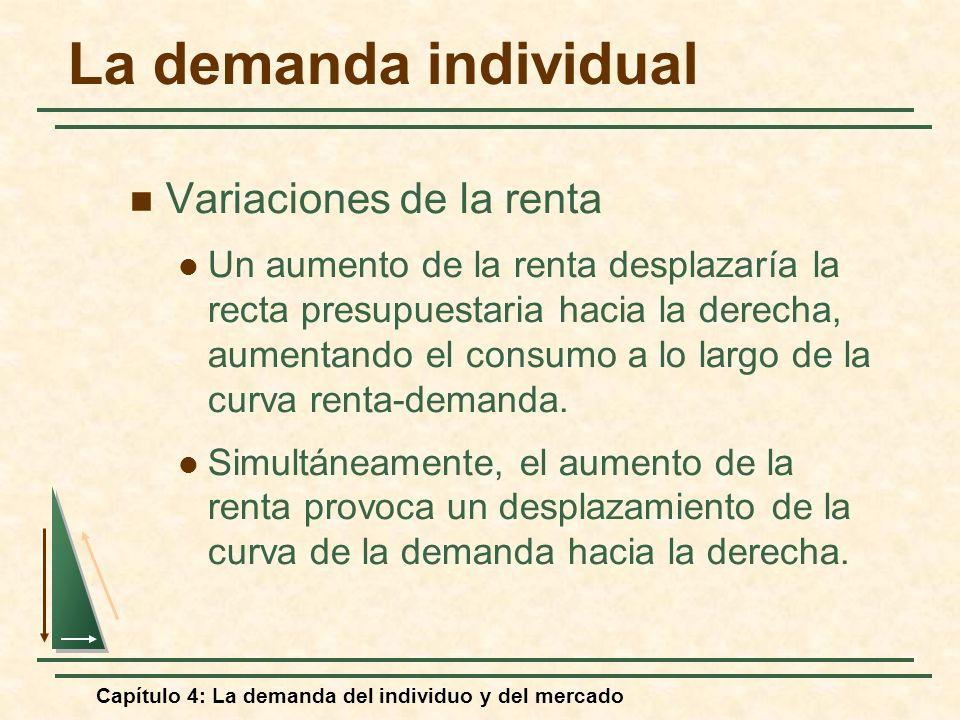 La demanda individual Variaciones de la renta