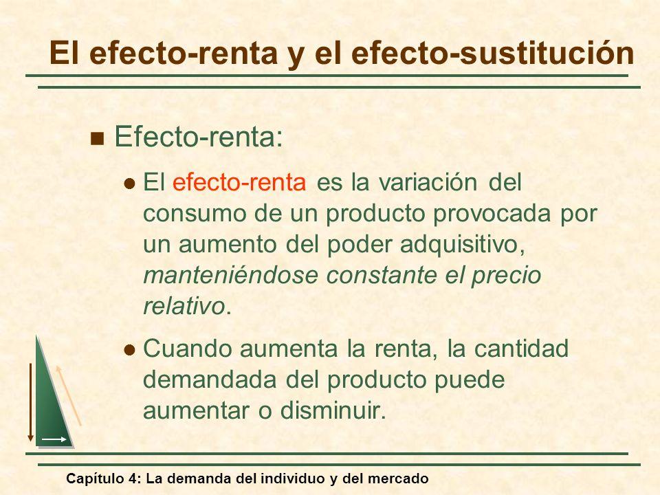 El efecto-renta y el efecto-sustitución