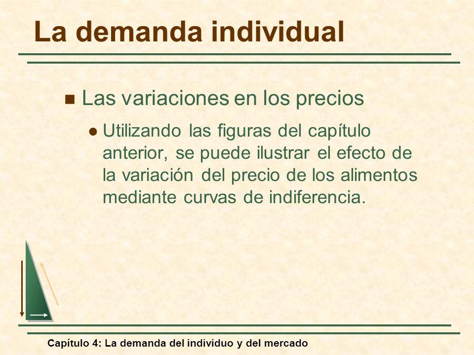 La demanda individual Las variaciones en los precios