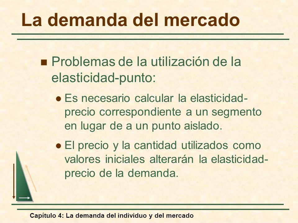 La demanda del mercado Problemas de la utilización de la elasticidad-punto:
