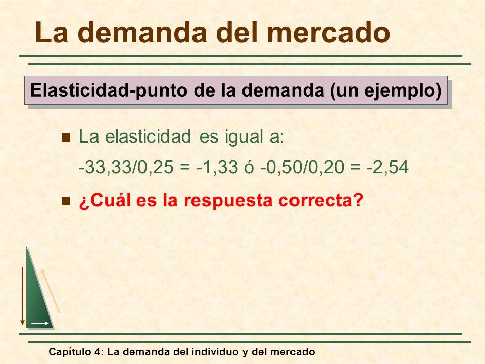 Elasticidad-punto de la demanda (un ejemplo)