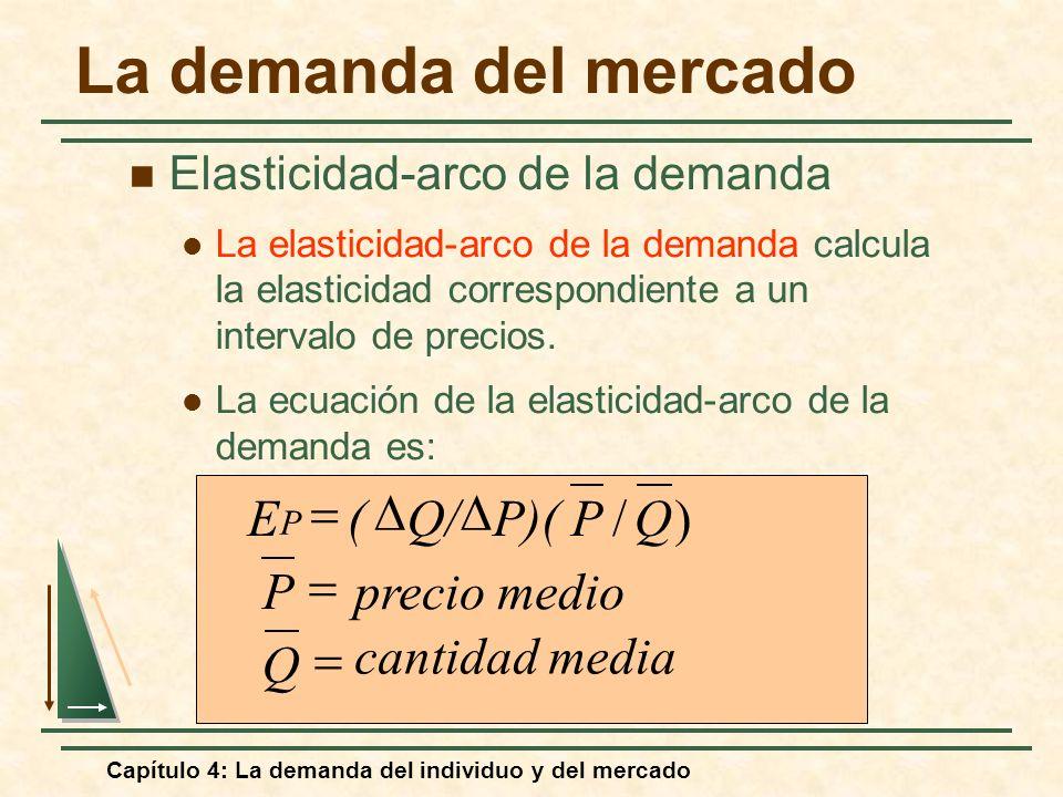 La demanda del mercado E = ( D Q/ D P)( P / Q ) P = precio medio