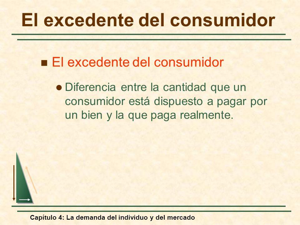 El excedente del consumidor