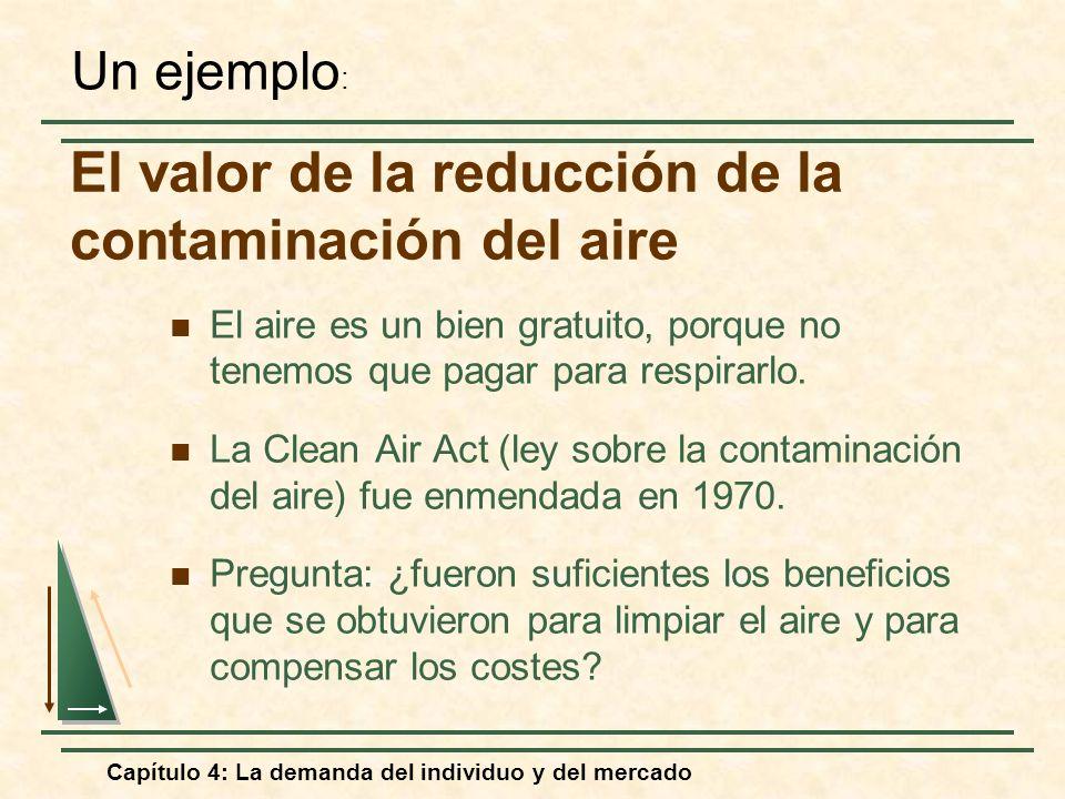 El valor de la reducción de la contaminación del aire