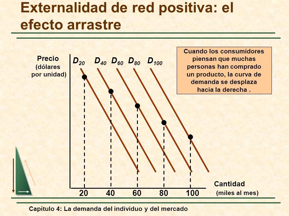 Externalidad de red positiva: el efecto arrastre